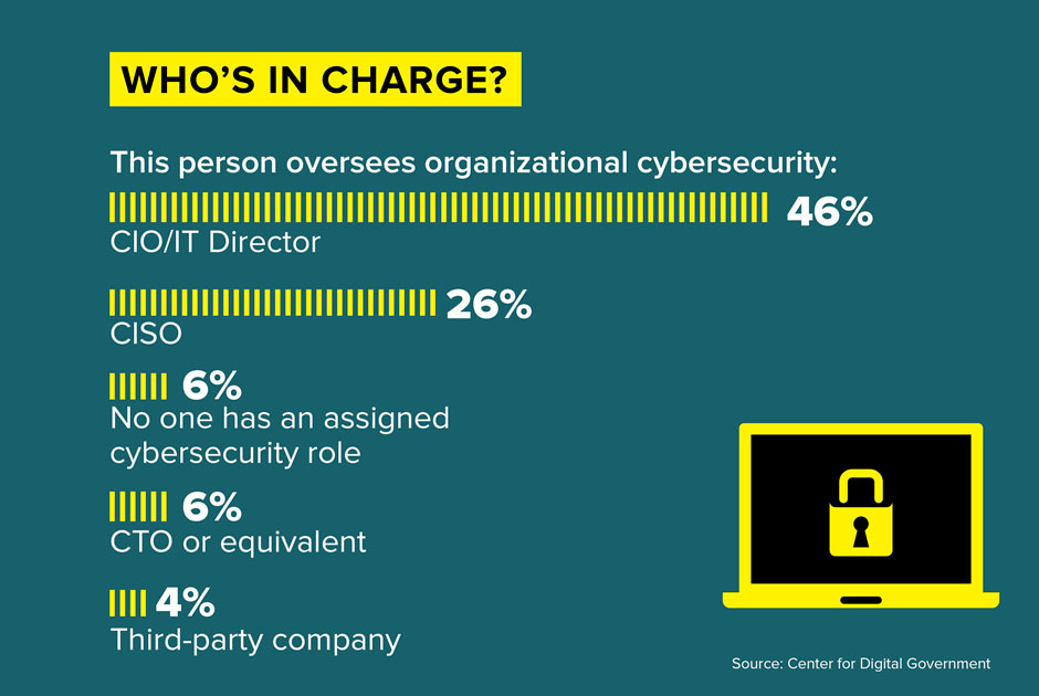 Cybersecurity+infographic+slide+2