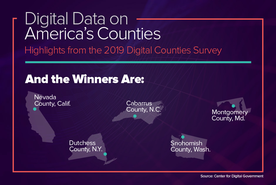 Digital+Counties+winners+2019